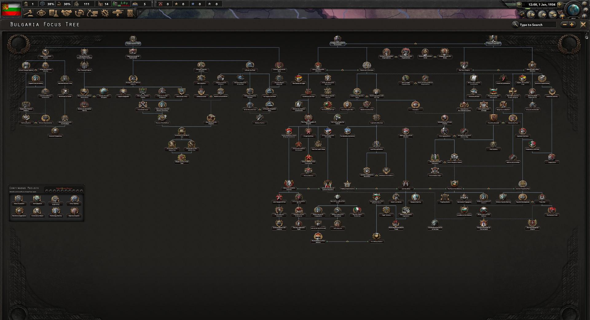 Expansion - Hearts of Iron IV: Battle for the Bosporus PC Fiyatları