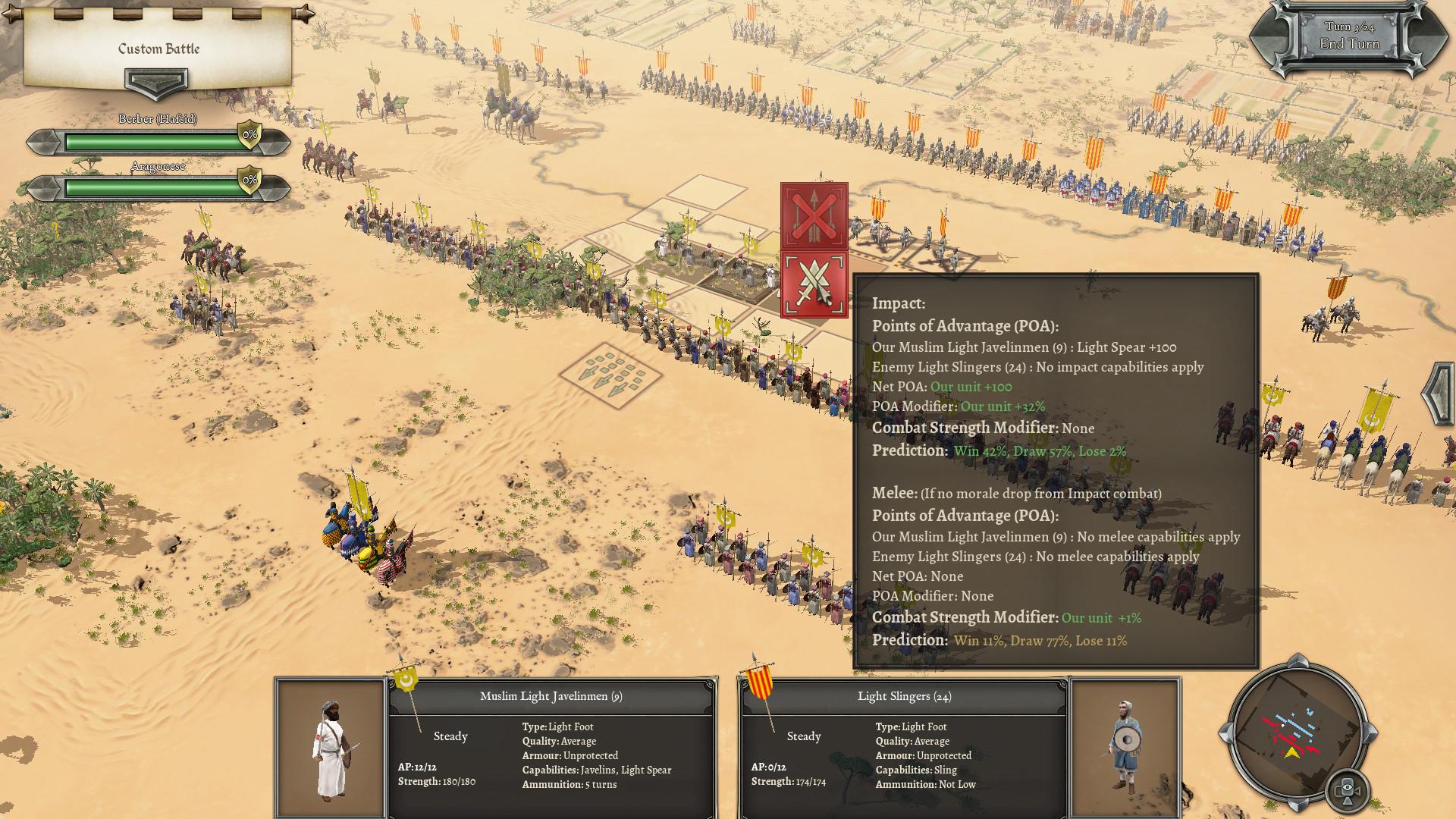 Field of Glory II: Medieval - Reconquista PC Fiyatları