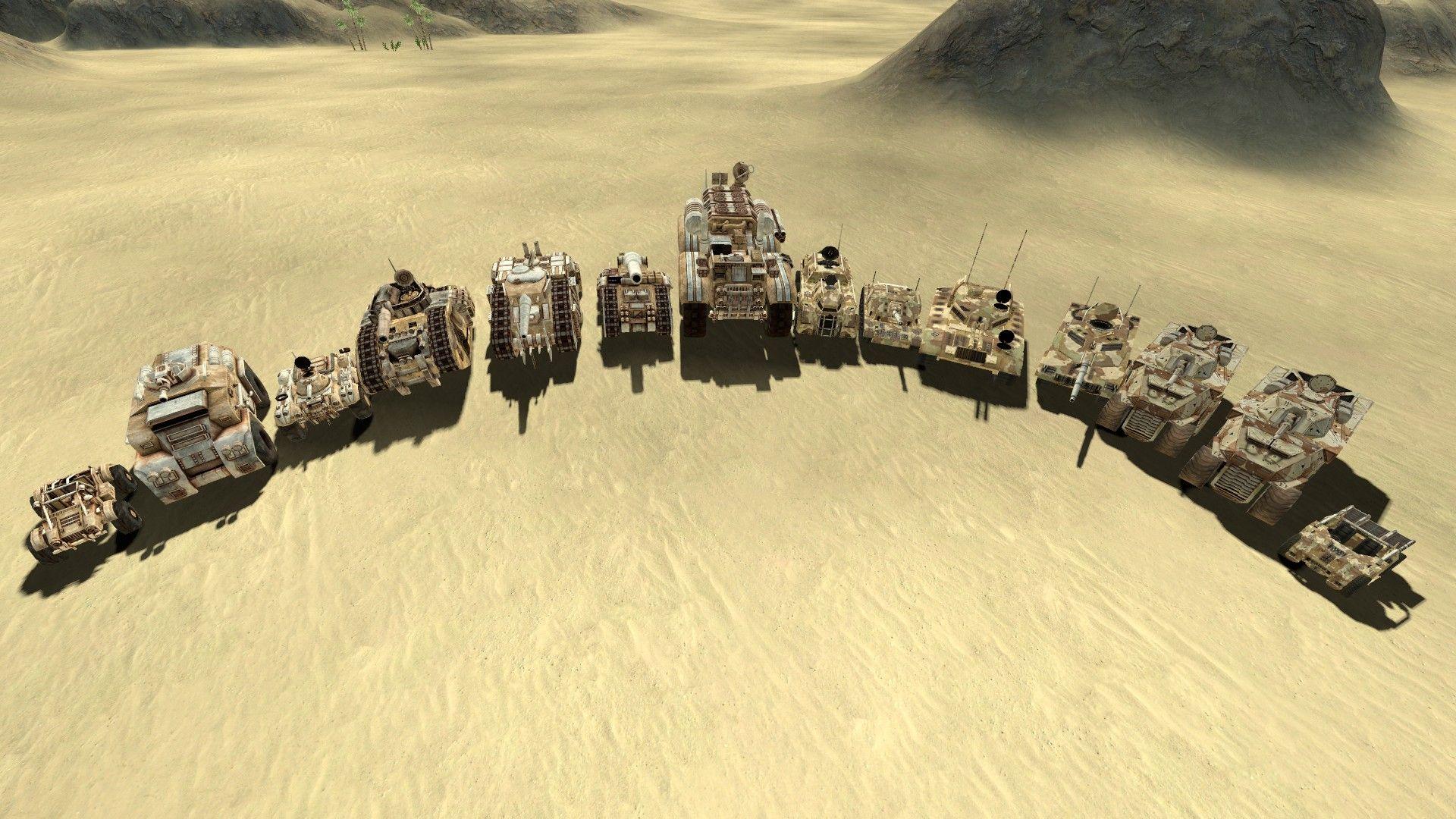 Empires Mod Fiyat Karşılaştırma