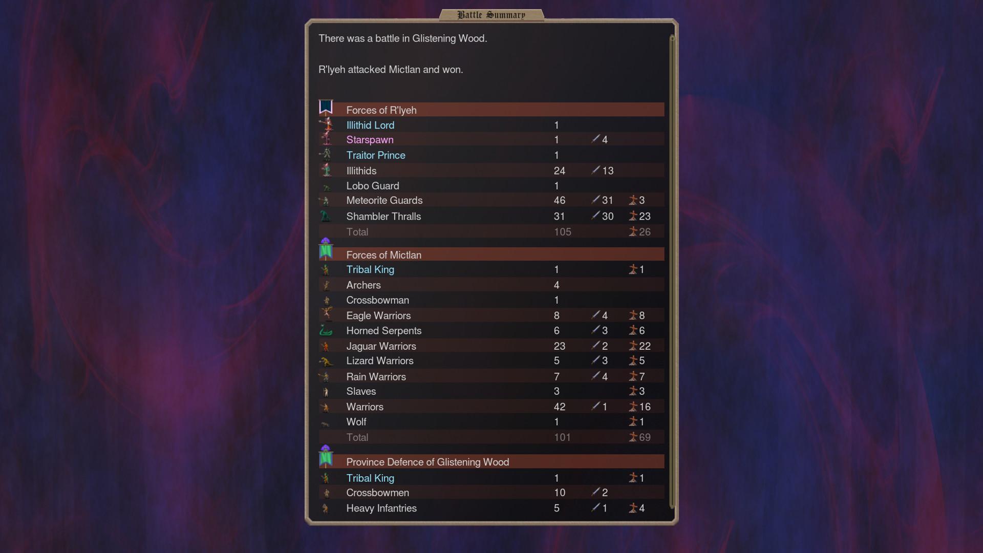 Dominions 5 - Warriors of the Faith PC Key Fiyatları